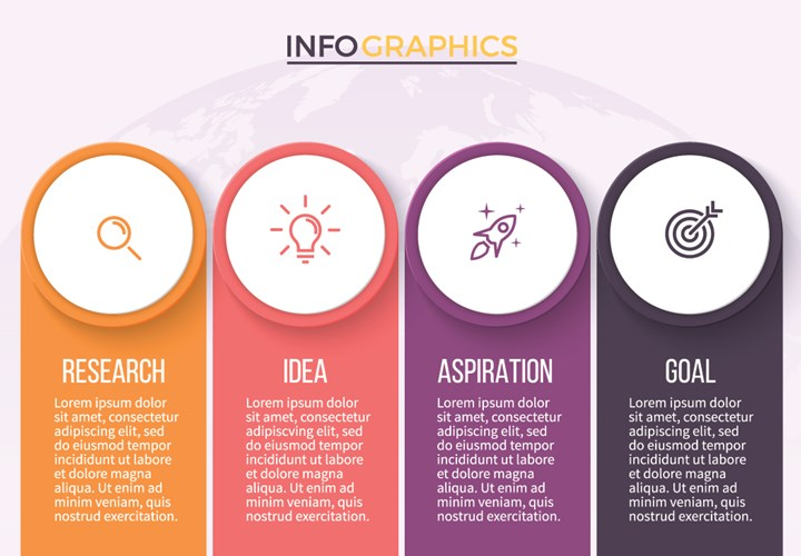 Top 5 Infographic Distribution Channels